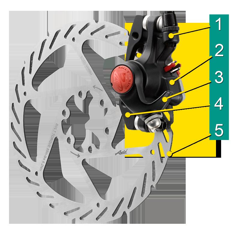 Настройка механического дискового тормоза велосипеда