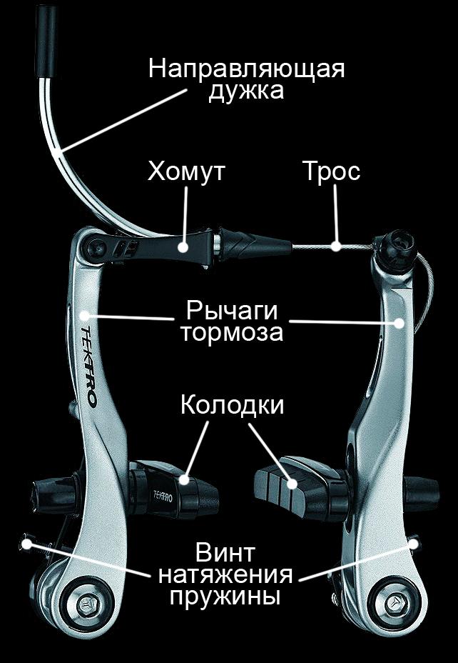 Настройка велосипедного тормоза V-brake